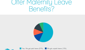 Maternityleavechart