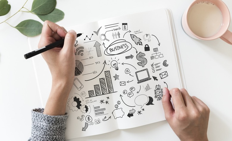 How to Stay on Track to Design the Business You Love