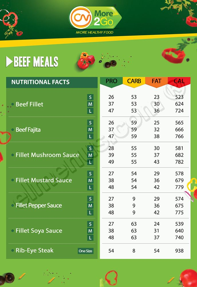 Healthy Food Delivery Maadi
