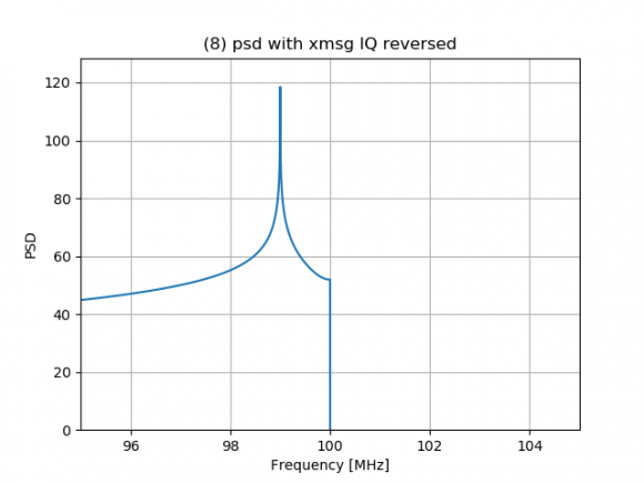(8) psd with xmsg iq reversed_39355.png