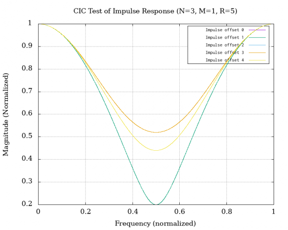 multi-cic-plot_7690.png