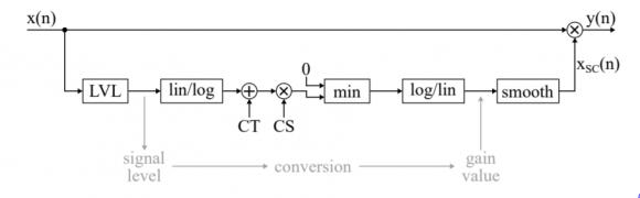 compressor_89176.png
