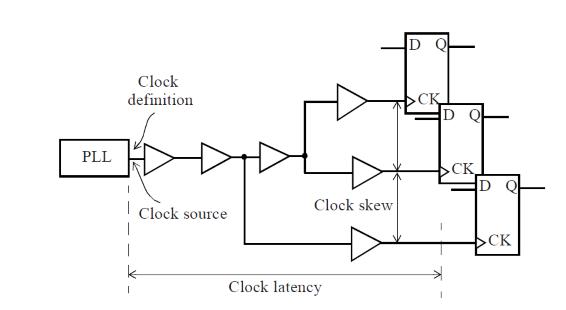 latency_60152.png