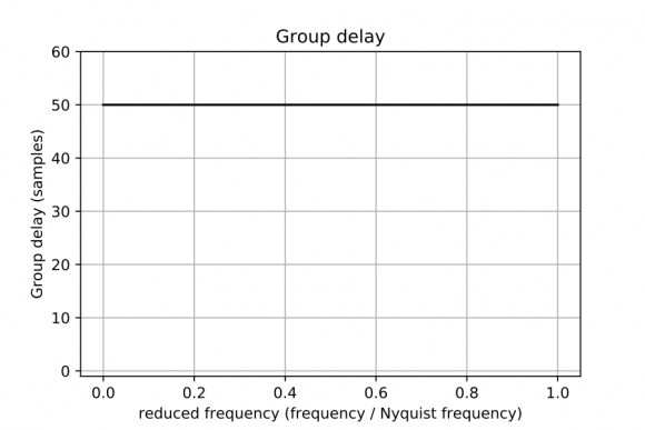 group_delay_38429.png