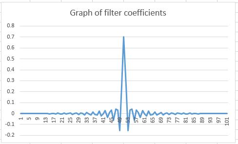 filtercoefficients_11941.png