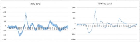 graphsofdata_49903.png