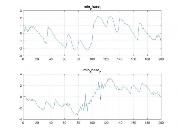 phase log magnitude_45768.jpg
