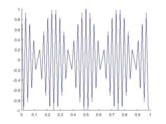 plotted_signal_34369.jpg