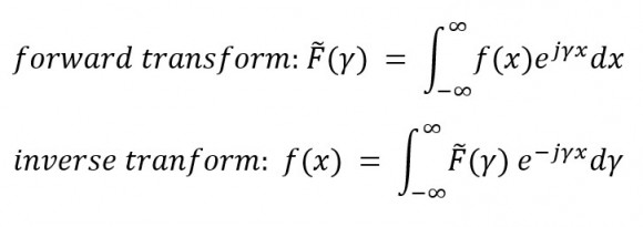 continuous fourier transform pair_23852.