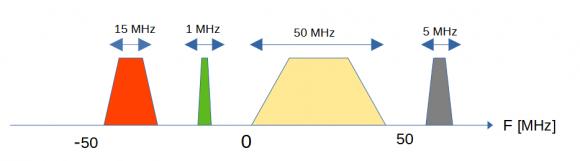 spectrum_dsp_7418.png