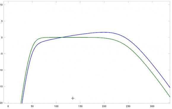 bp_synth_vs_biquad_bp_57900.png