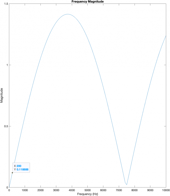 matlab graph_17404.png