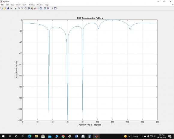 radiation pattern plot_31349.png