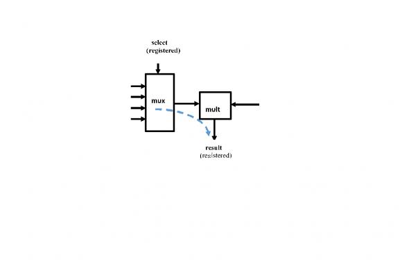 timing path question_91908.jpg