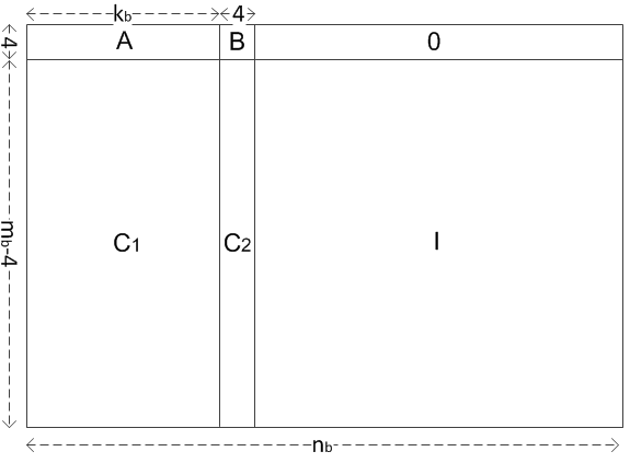 5G NR QC-LDPC Encoding Algorithm - Lyons Zhang