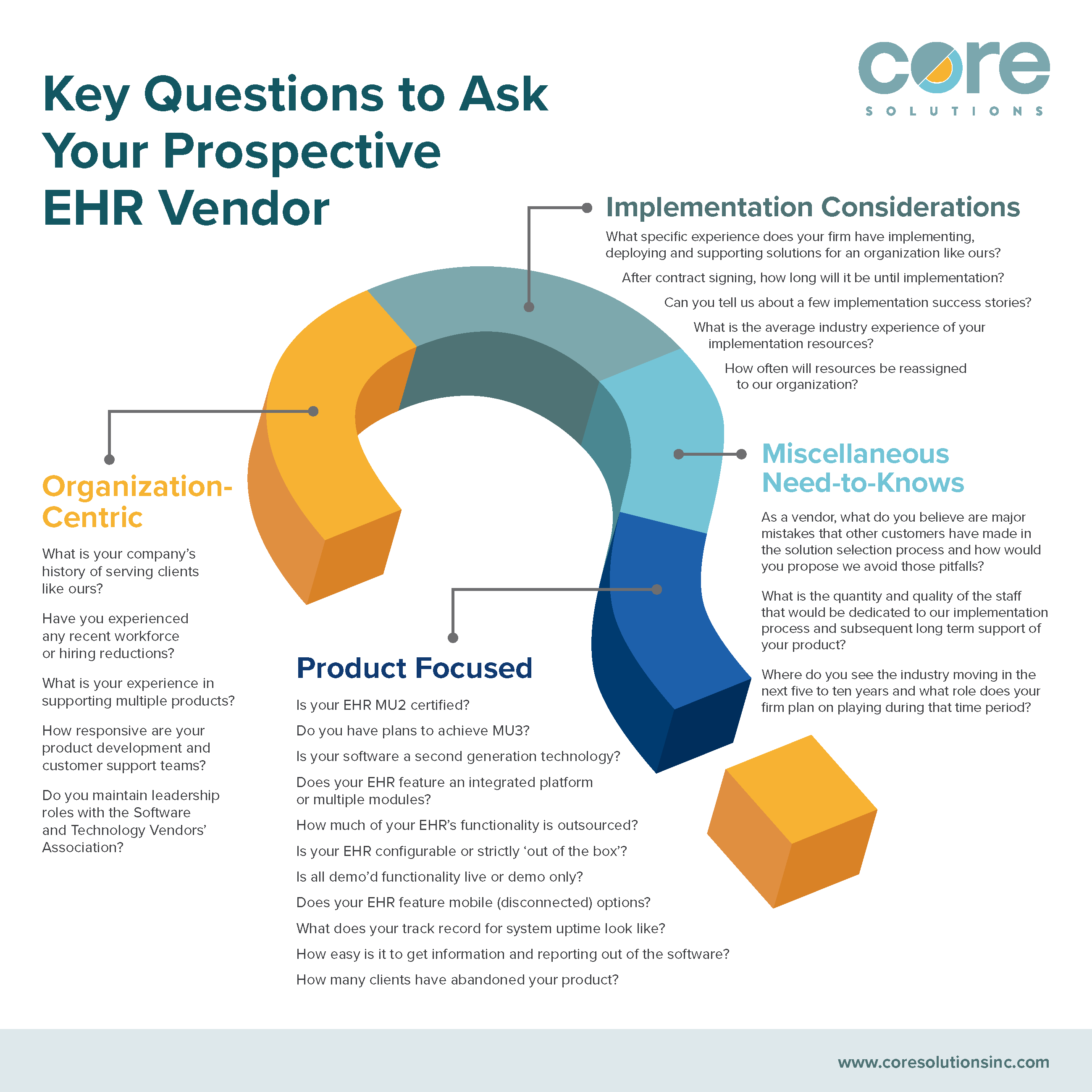Key Questions To Ask Your EHR Vendor | eMedCert