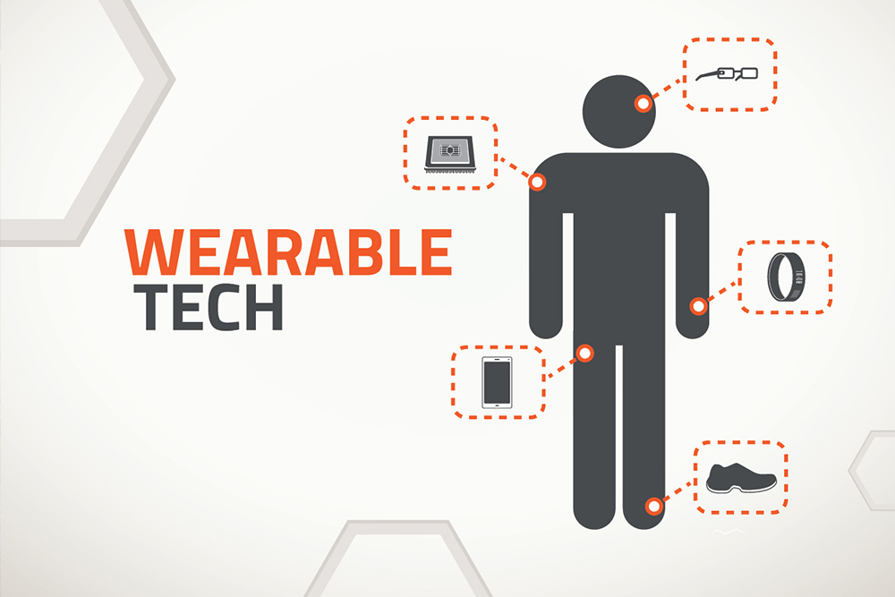 Wearables Statistics and Future of Healthcare | eMedCert