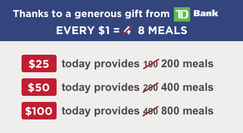 Thanks to a generous gift from TD Bank every $1 provides 8 meals