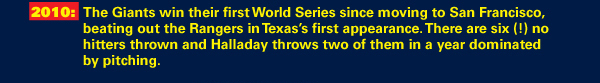 2010: The Giants win their first World Series since moving to San Francisco, beating out the Rangers in Texas's first appearance. There are six (!) no hitters thrown and Halladay throws two of them in a year dominated by pitching.