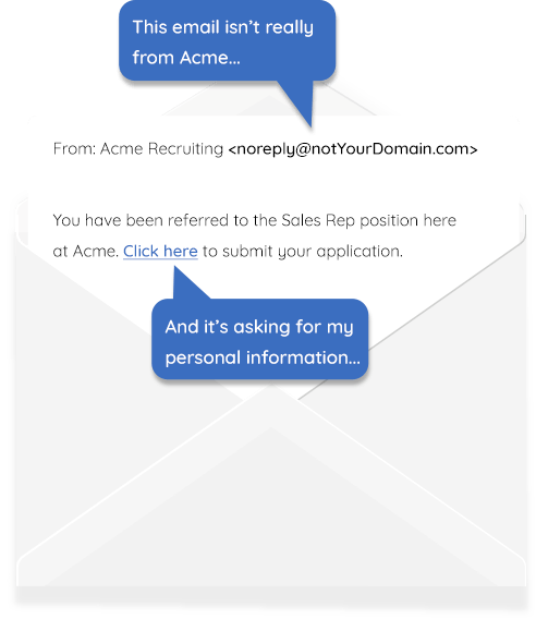 example non-white labeled email