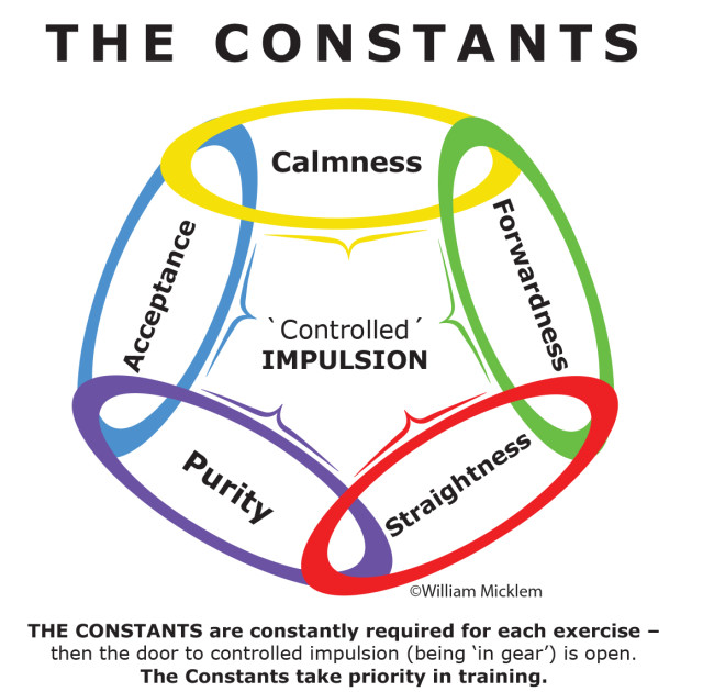 The constants 10x15
