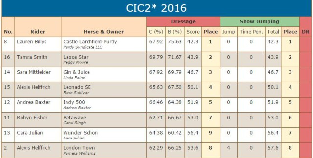 FCHP CIC2 FEB 2016