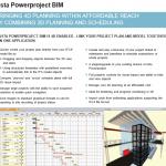 Asta Powerproject BIM