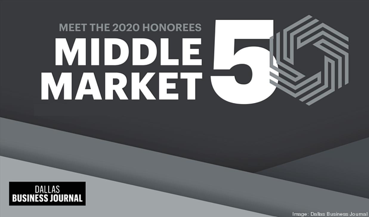 middle_market_50_timeline