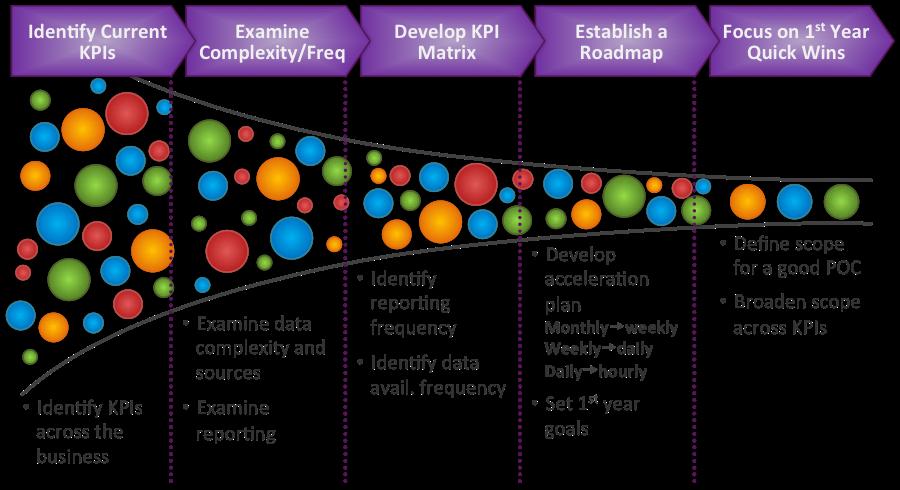 RT-KPI-Framework