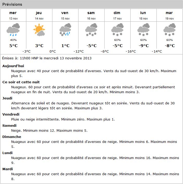 7_day_forecast_fr