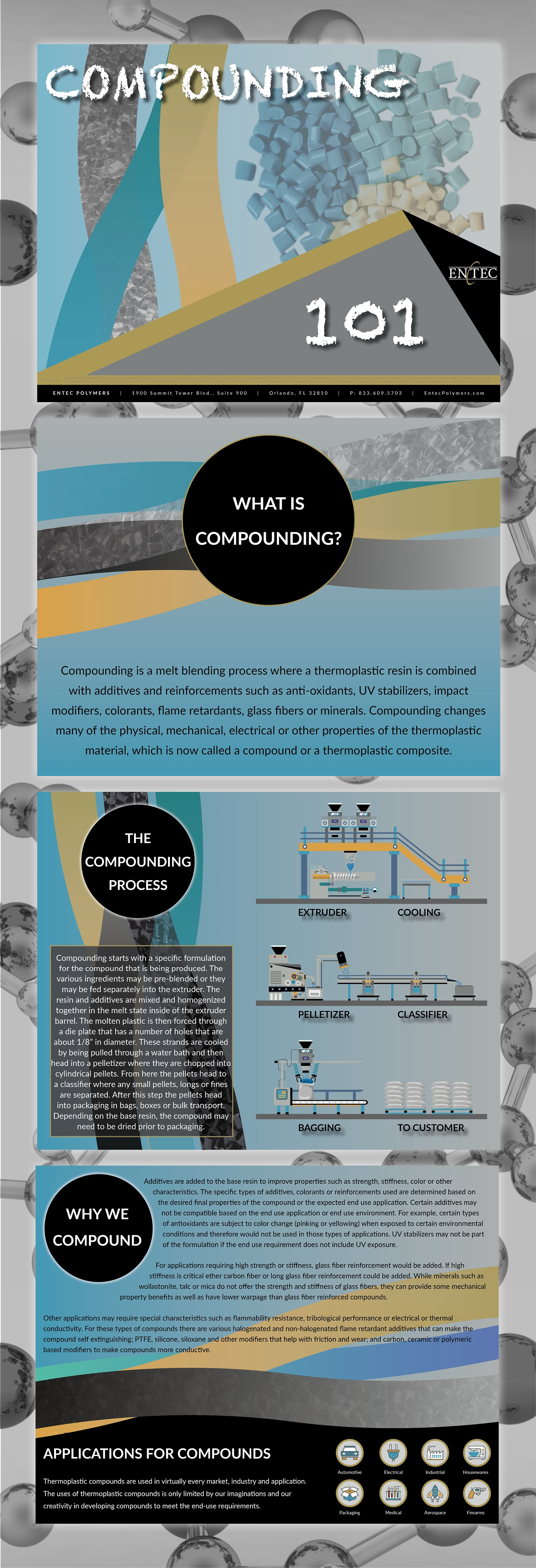 Compounding-101-Body-Umage