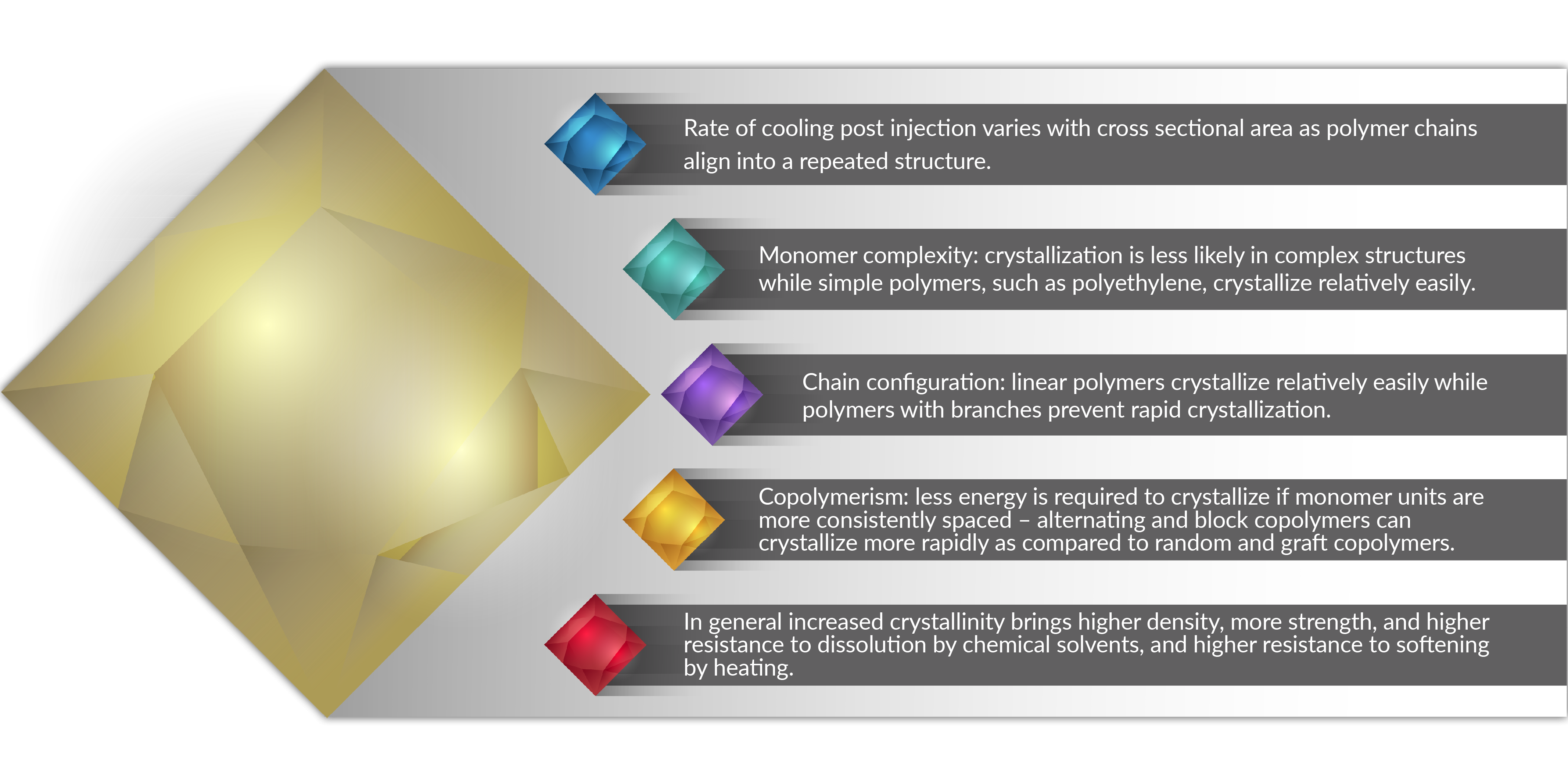 Polymer-Crystallinity-Parameters