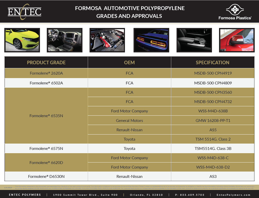 Product & Technical Information | Entec