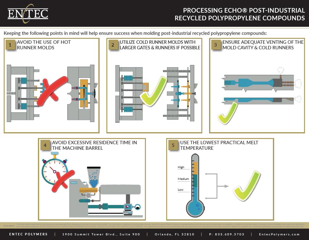 ECHO® | Entec Polymers