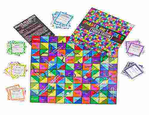 Snakes & Ladders Trivia Game