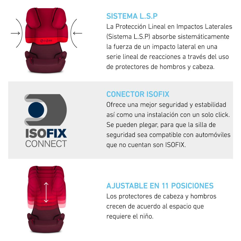 Silla Butaca Solution X-Fix Pure Black