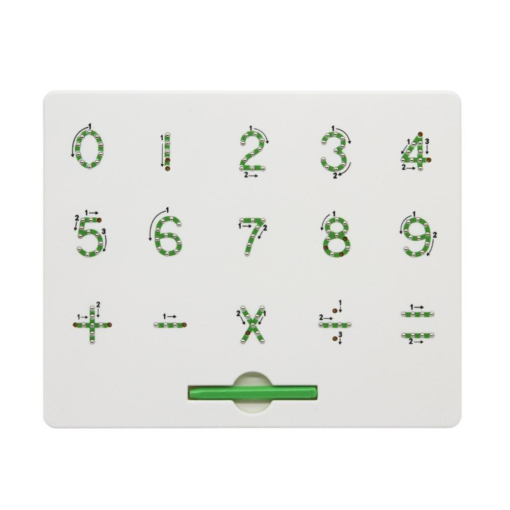 Imapad Números