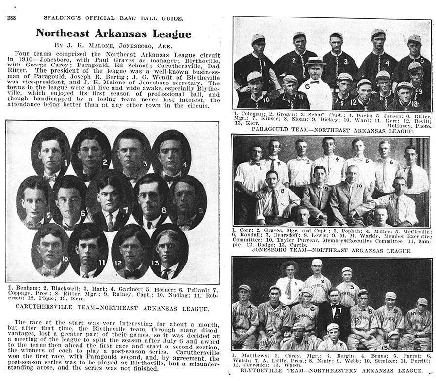 Northeast Arkansas League Teams