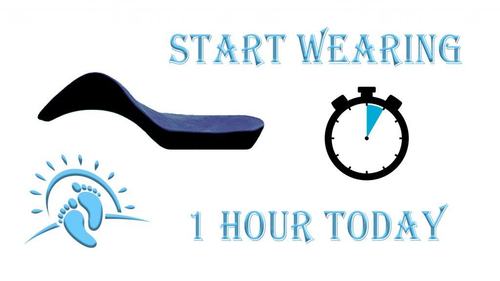 start-wearing