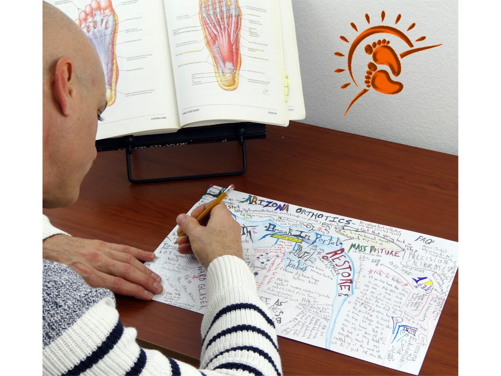 Dr. Dave designing this portal. Netter's Atlas of Human Anatomy - Muscles of Sole of Foot