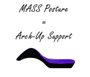 MASS Posture Equals Arch-Up Support