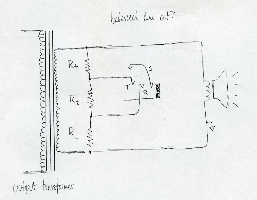balanced post-ot line output