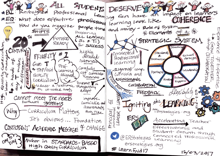 Connected Professional Learning doodle by Irene Parisi