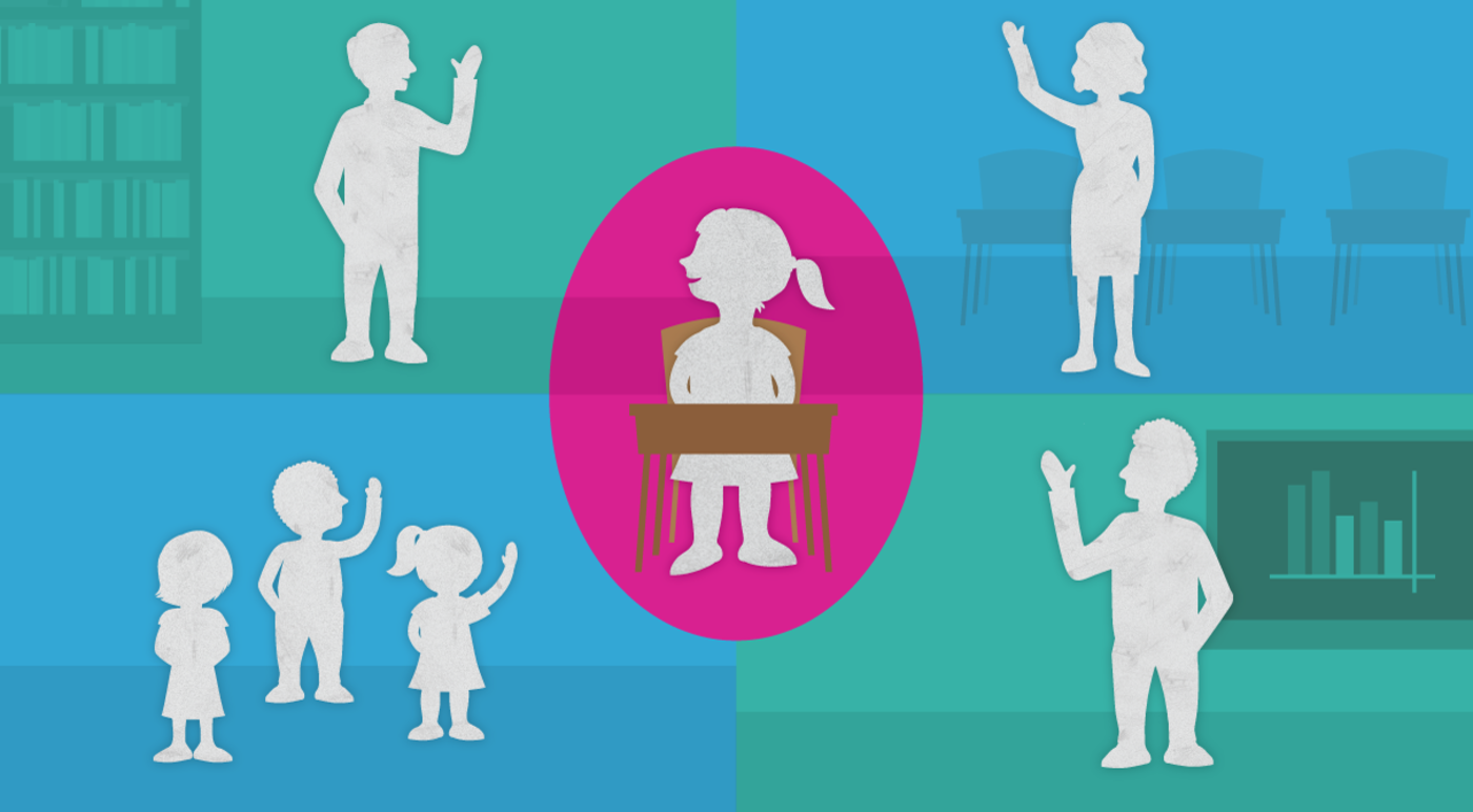 Whole child banner