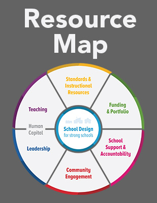 The Strategic System Resource Map