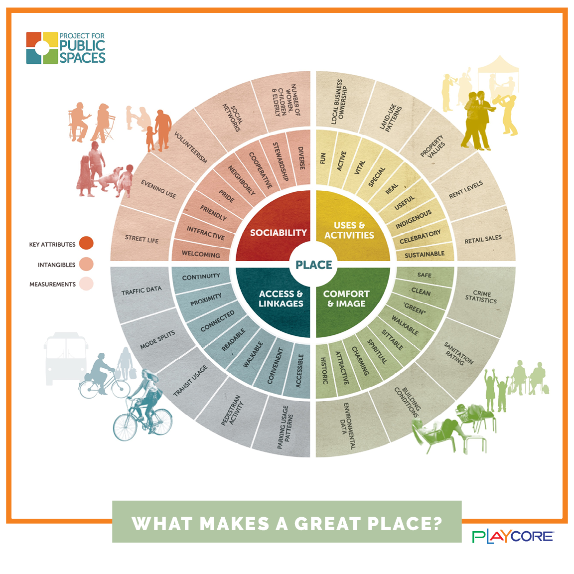 What-makes-a-great-place-Graphic