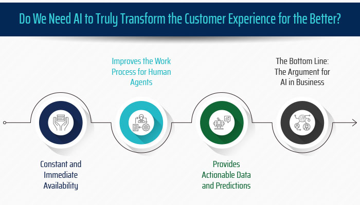 Do We Need AI to Truly Transform the Customer Experience for the Better?