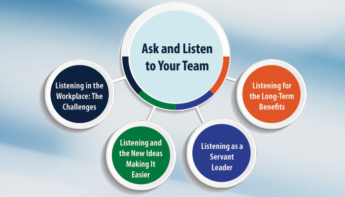 Ask and Listen to Your Team