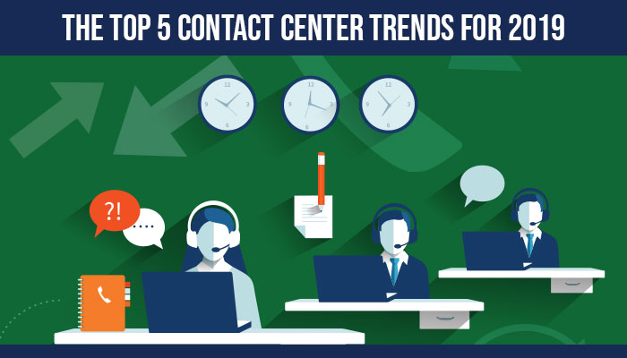 The Top 5 Contact Center Trends for 2019