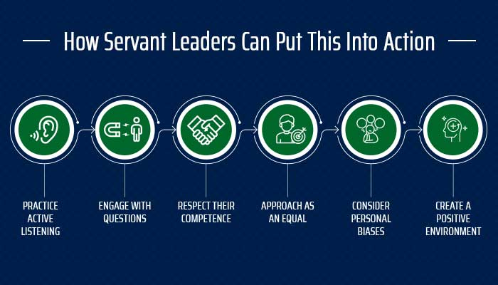 How Can a Servant Leader Use the Amplification Hypothesis?